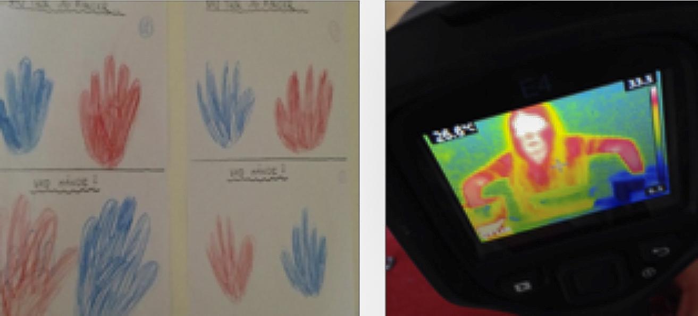 Bilder på blå och röda händer, som har stoppats i kallt respektive varmt vatten.